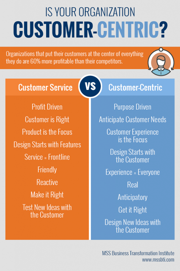 MSS-Customer-centric-infographic