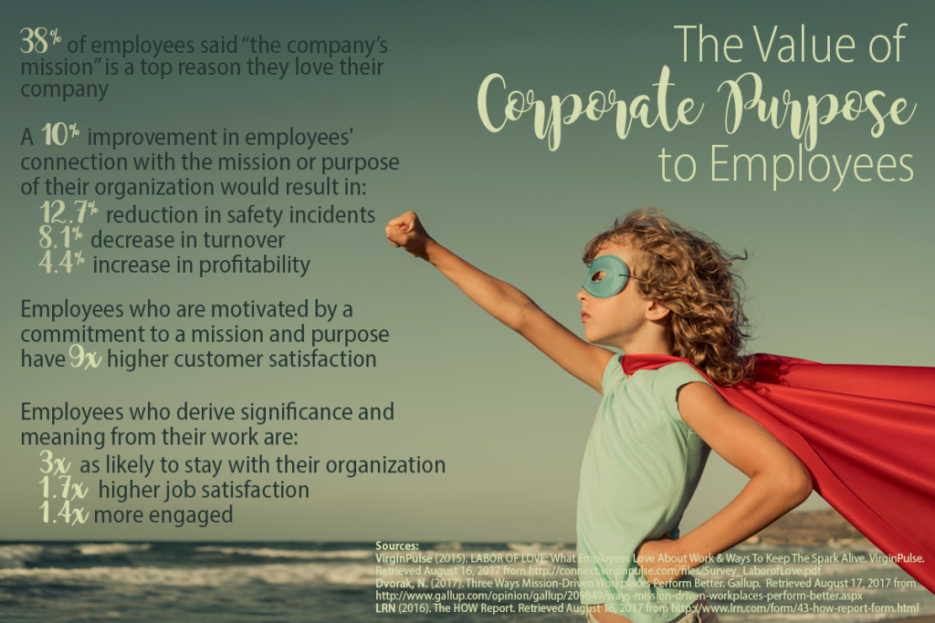 value-corporate-purpose-to-employees