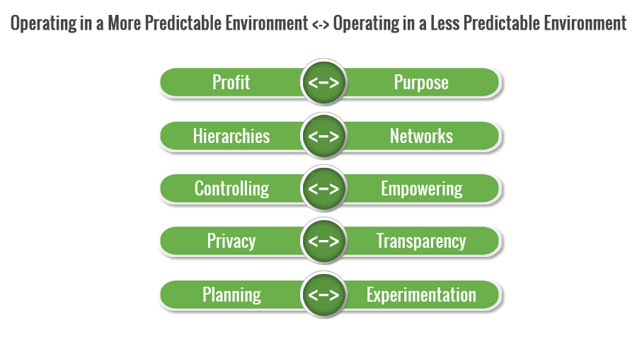 planning-vs-experimentation